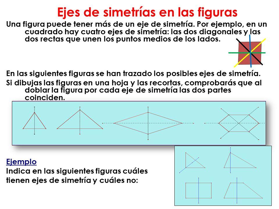 Ejes de simetrías en las figuras
