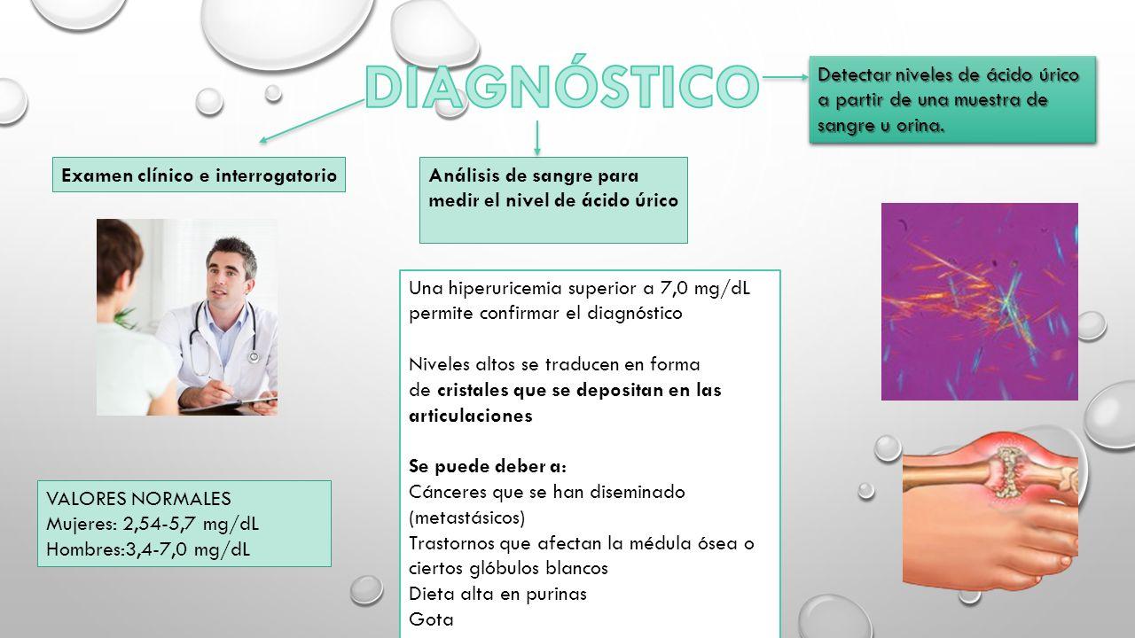 tratamiento natural acido urico acido urico alto biodescodificacion acido urico elevado y tratamiento