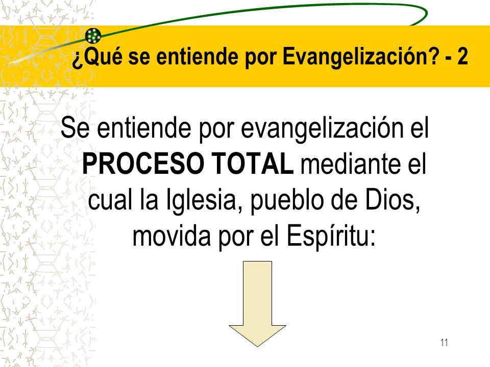 ¿Qué se entiende por Evangelización - 2