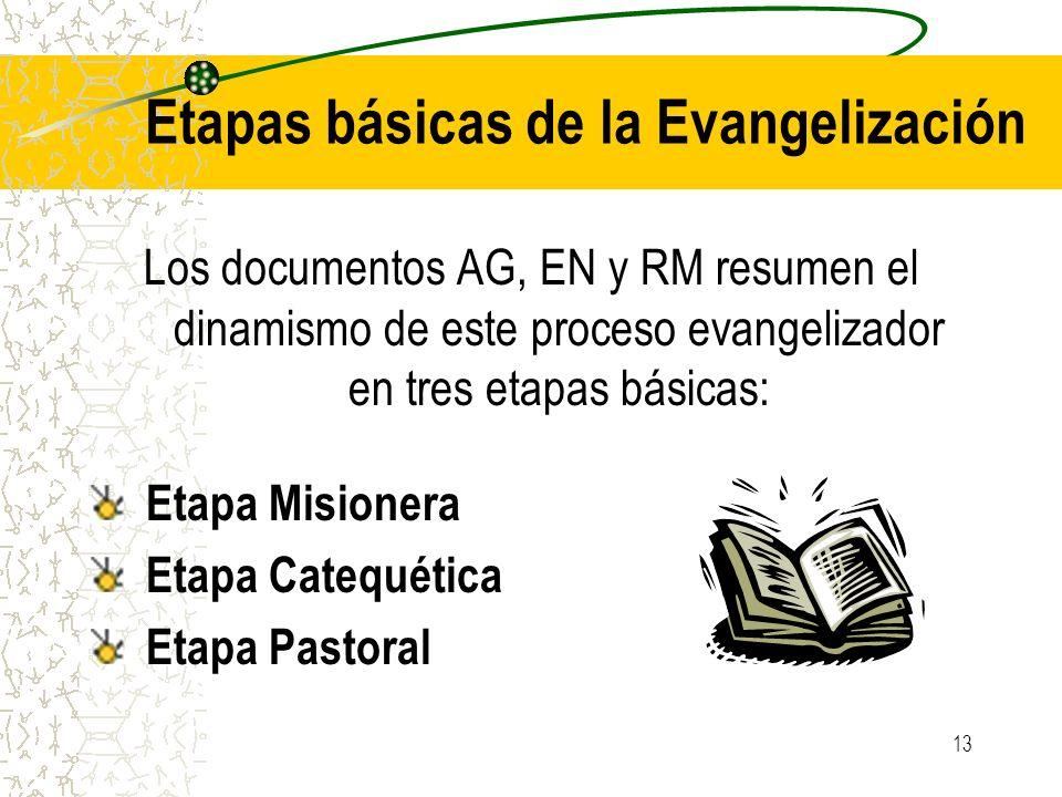 Etapas básicas de la Evangelización