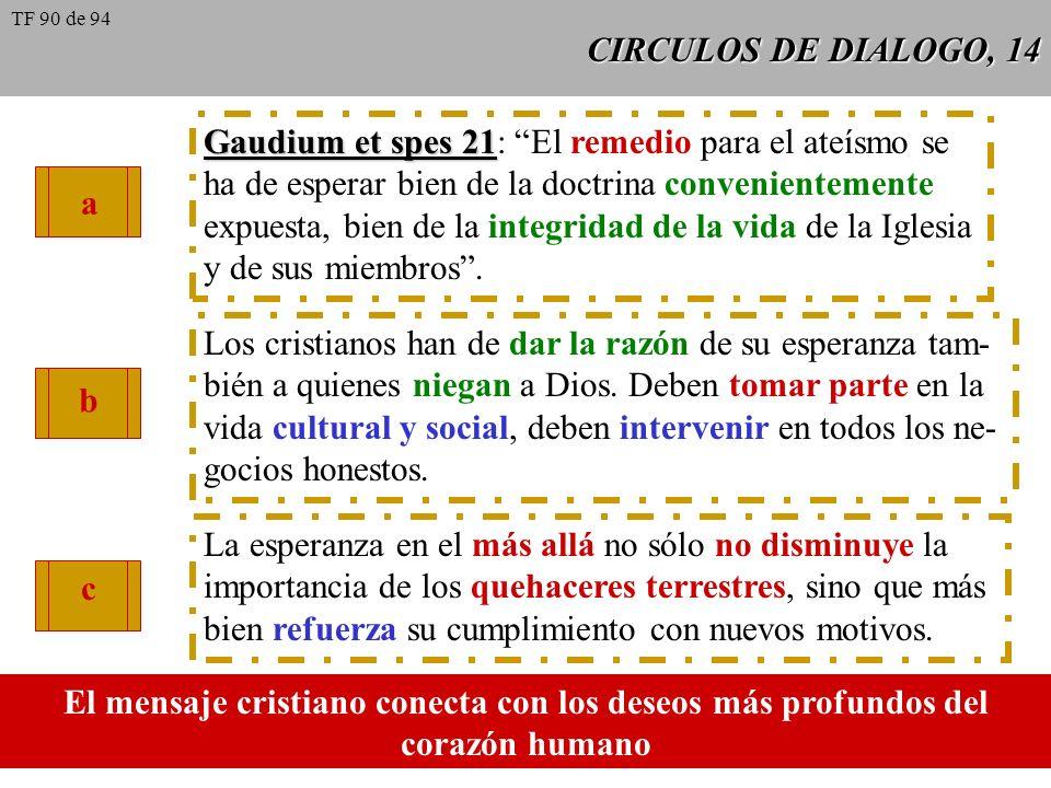 Gaudium et spes 21: El remedio para el ateísmo se