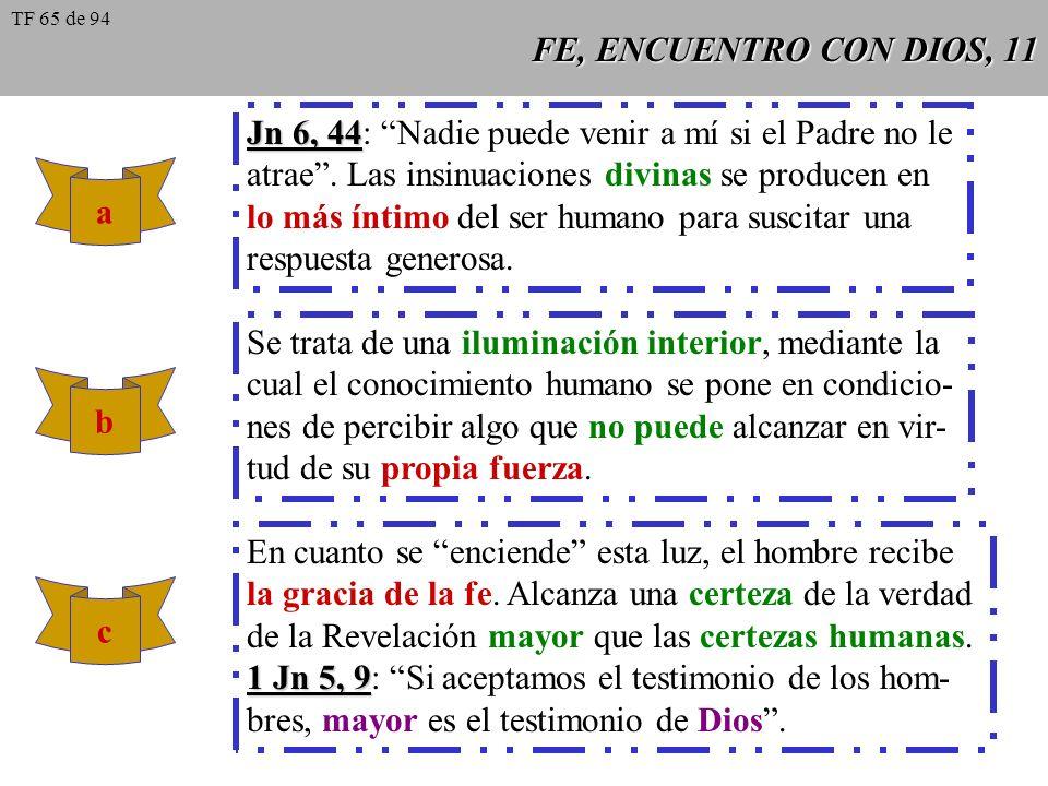 Jn 6, 44: Nadie puede venir a mí si el Padre no le