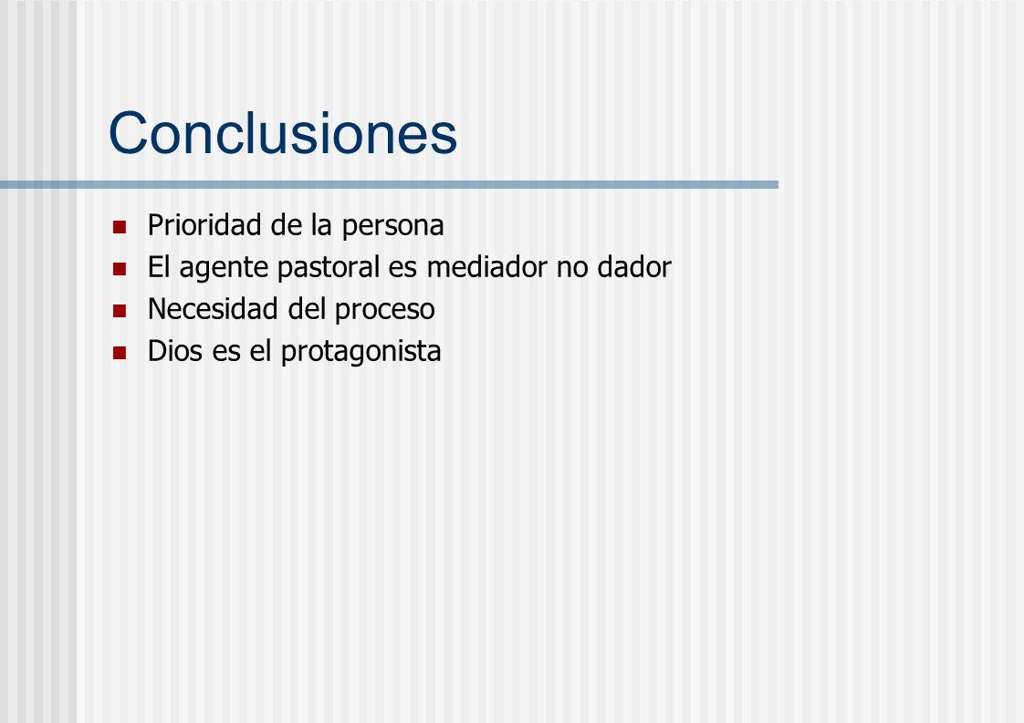 Conclusiones Prioridad de la persona