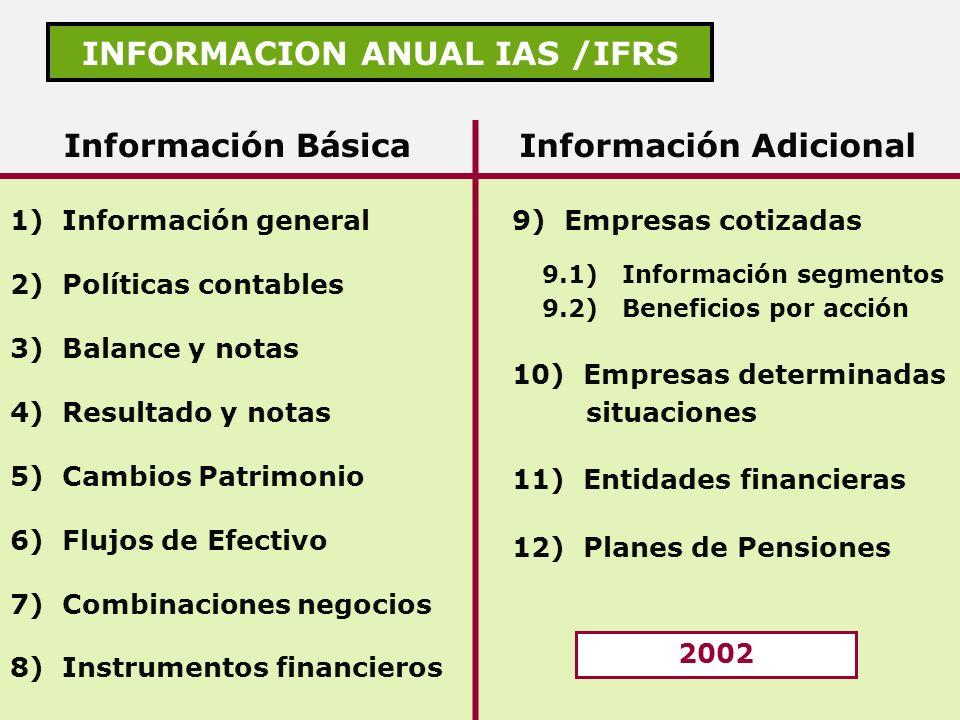 INFORMACION ANUAL IAS /IFRS