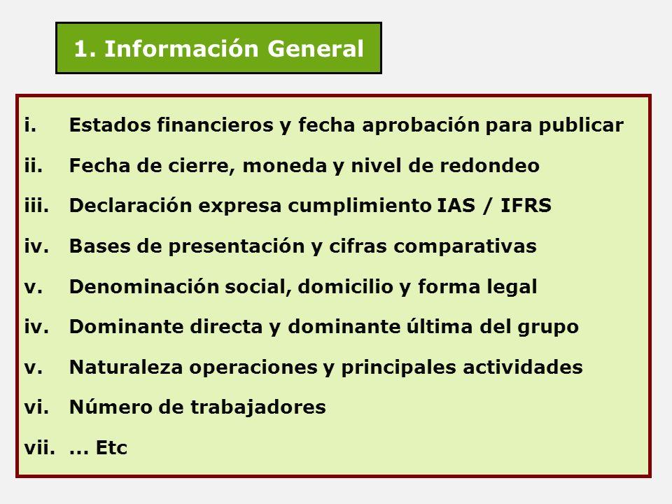 1. Información General Estados financieros y fecha aprobación para publicar. Fecha de cierre, moneda y nivel de redondeo.