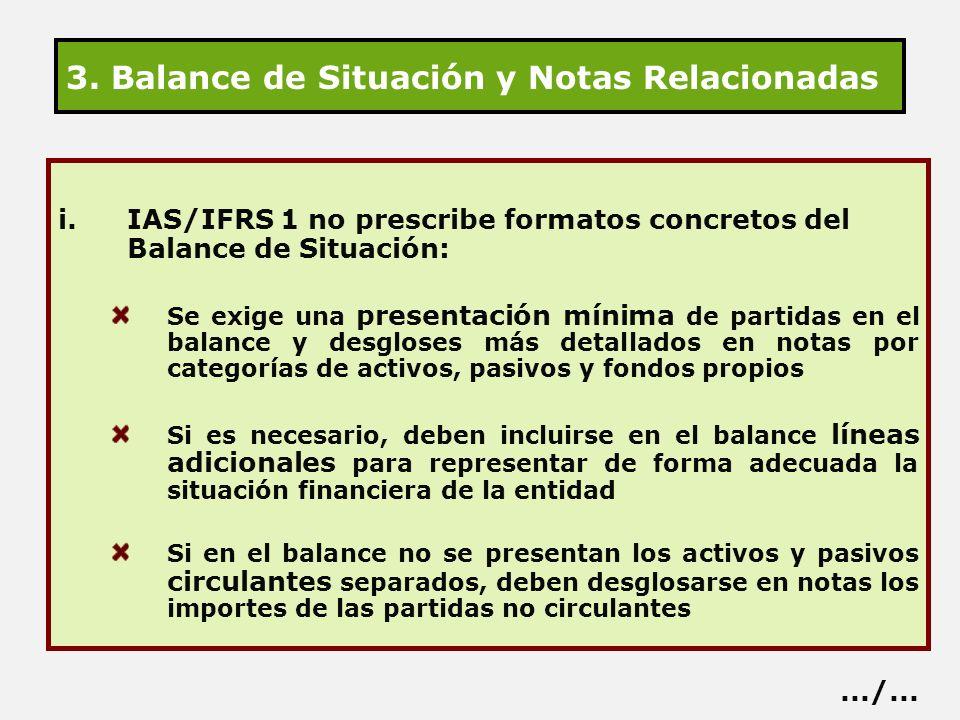 3. Balance de Situación y Notas Relacionadas