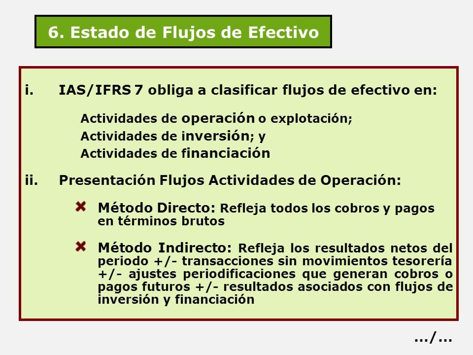 6. Estado de Flujos de Efectivo