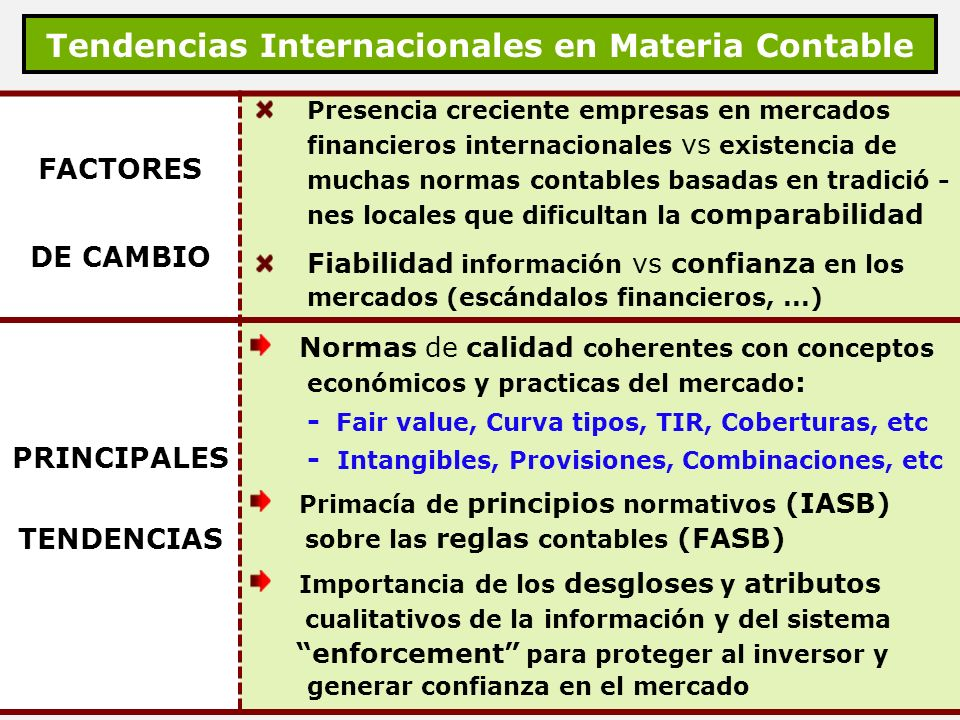 Tendencias Internacionales en Materia Contable