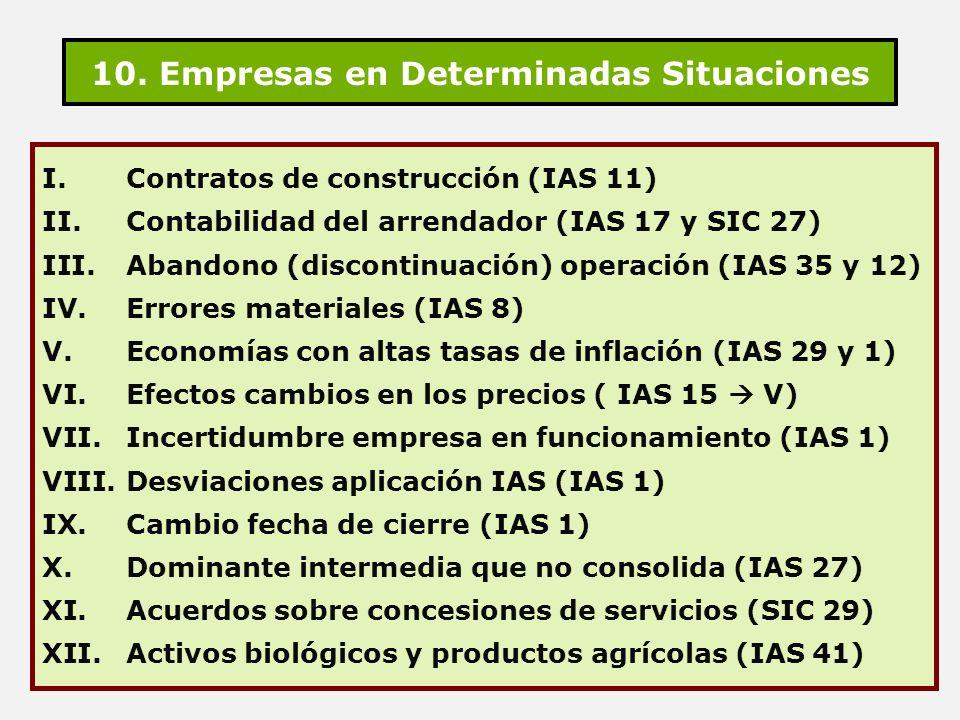 10. Empresas en Determinadas Situaciones
