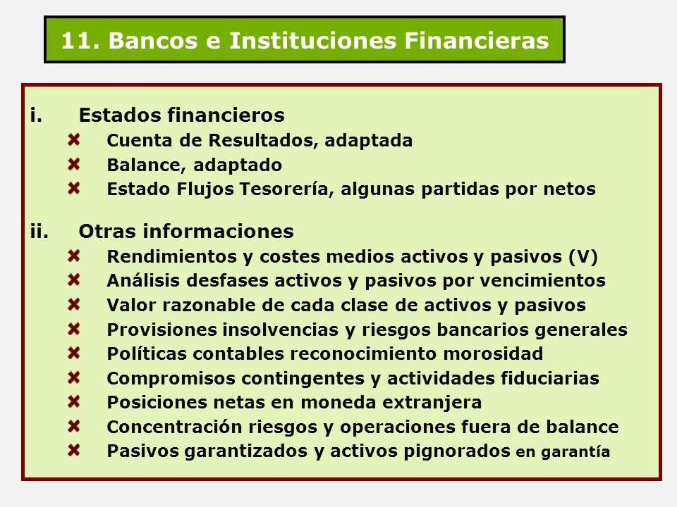 11. Bancos e Instituciones Financieras