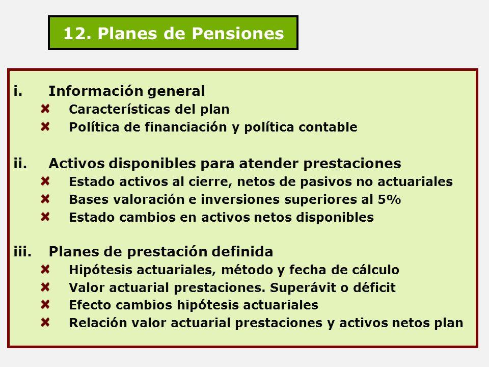 12. Planes de Pensiones Información general