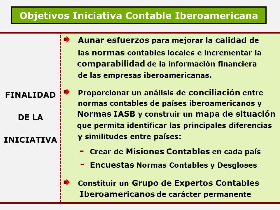 Objetivos Iniciativa Contable Iberoamericana