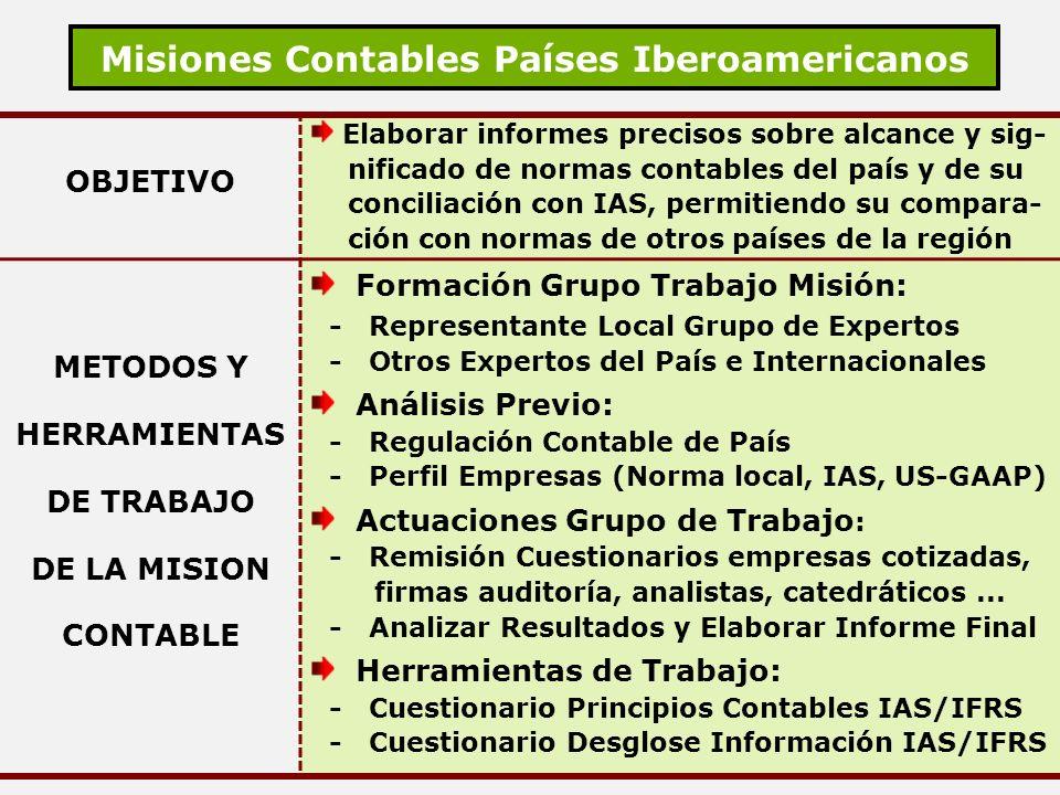 Misiones Contables Países Iberoamericanos
