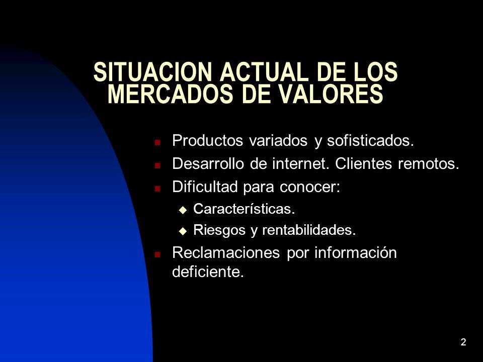 SITUACION ACTUAL DE LOS MERCADOS DE VALORES