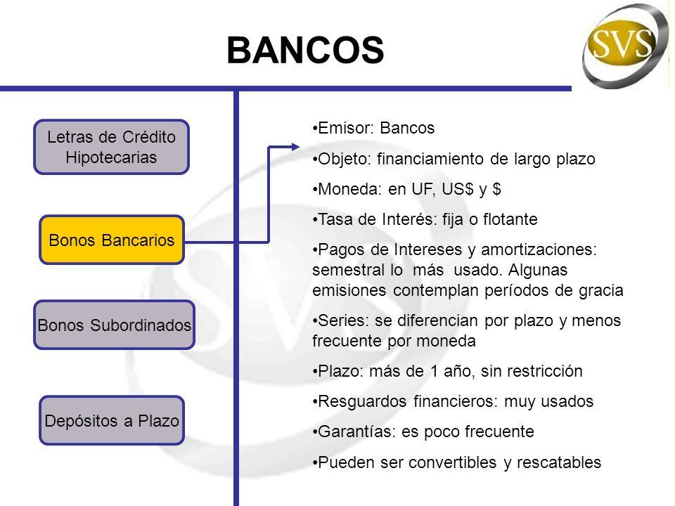 BANCOS Emisor: Bancos Letras de Crédito