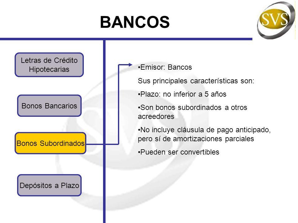 BANCOS Letras de Crédito Hipotecarias Emisor: Bancos
