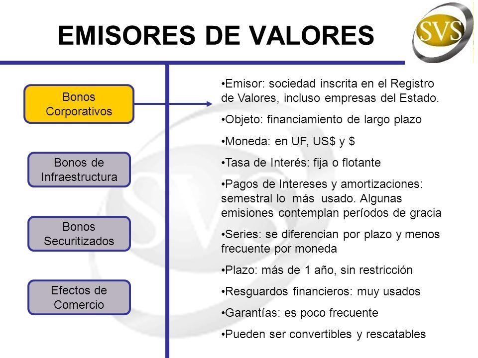 EMISORES DE VALORESEmisor: sociedad inscrita en el Registro de Valores, incluso empresas del Estado.