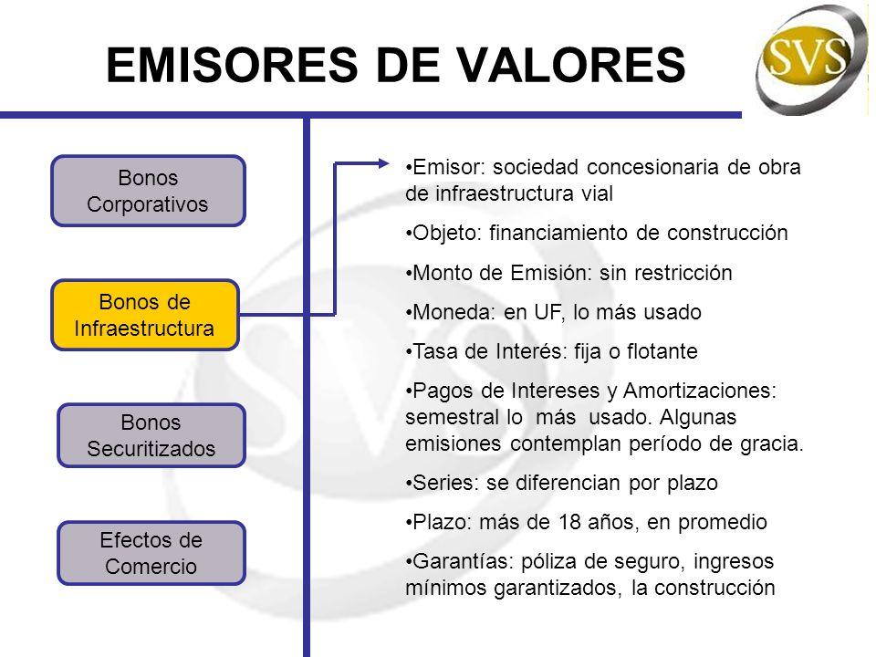 EMISORES DE VALORES Emisor: sociedad concesionaria de obra de infraestructura vial. Objeto: financiamiento de construcción.