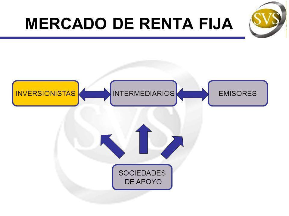 MERCADO DE RENTA FIJA INVERSIONISTAS INTERMEDIARIOS EMISORES