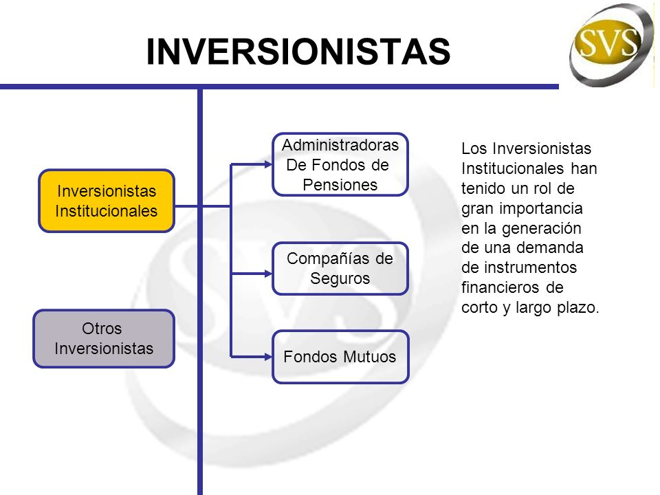 INVERSIONISTAS Administradoras