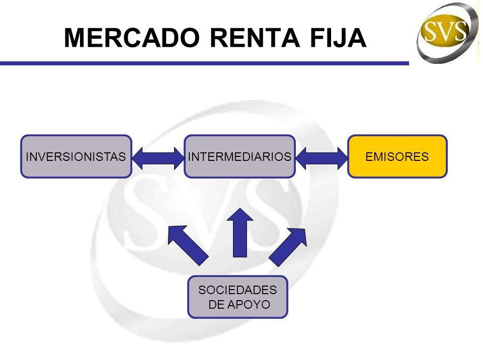 MERCADO RENTA FIJA INVERSIONISTAS INTERMEDIARIOS EMISORES SOCIEDADES