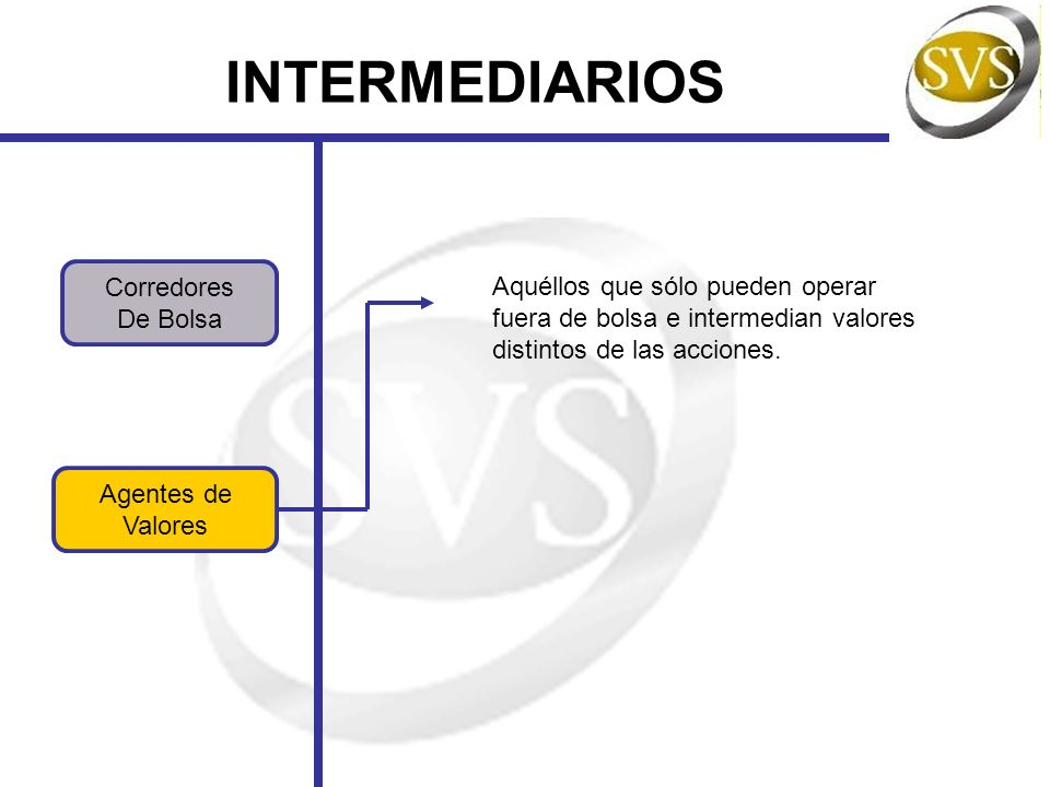 INTERMEDIARIOS Corredores