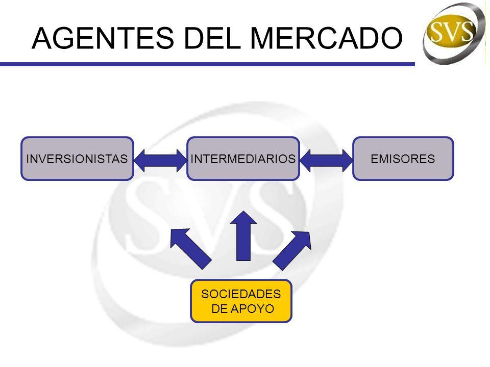 AGENTES DEL MERCADO INVERSIONISTAS INTERMEDIARIOS EMISORES SOCIEDADES