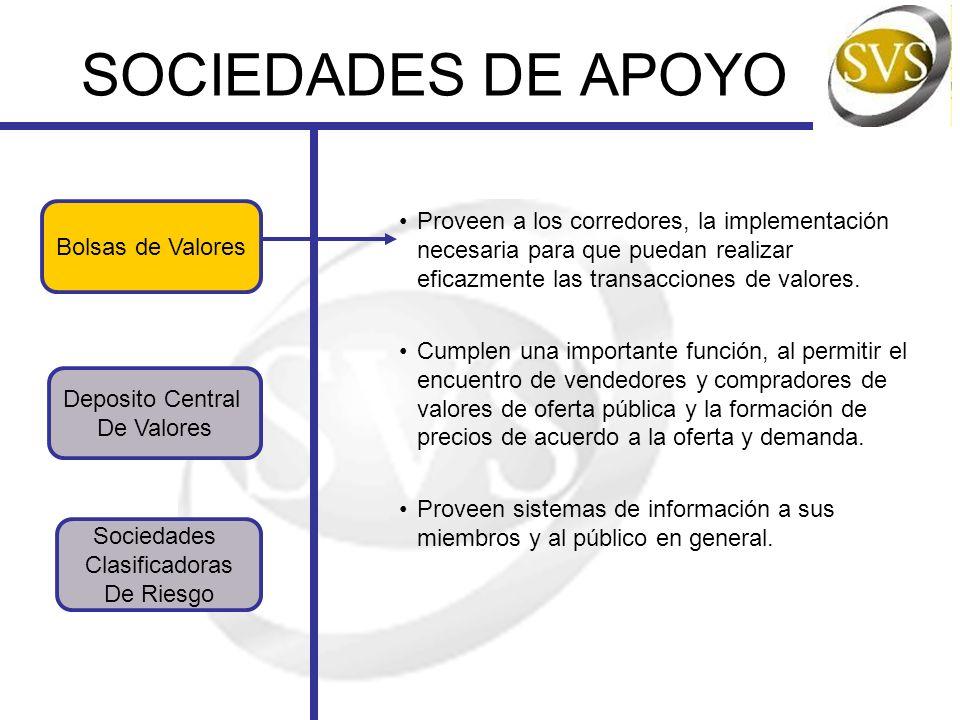 SOCIEDADES DE APOYO Bolsas de Valores.