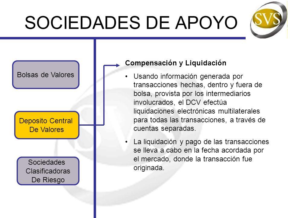 SOCIEDADES DE APOYO Compensación y Liquidación