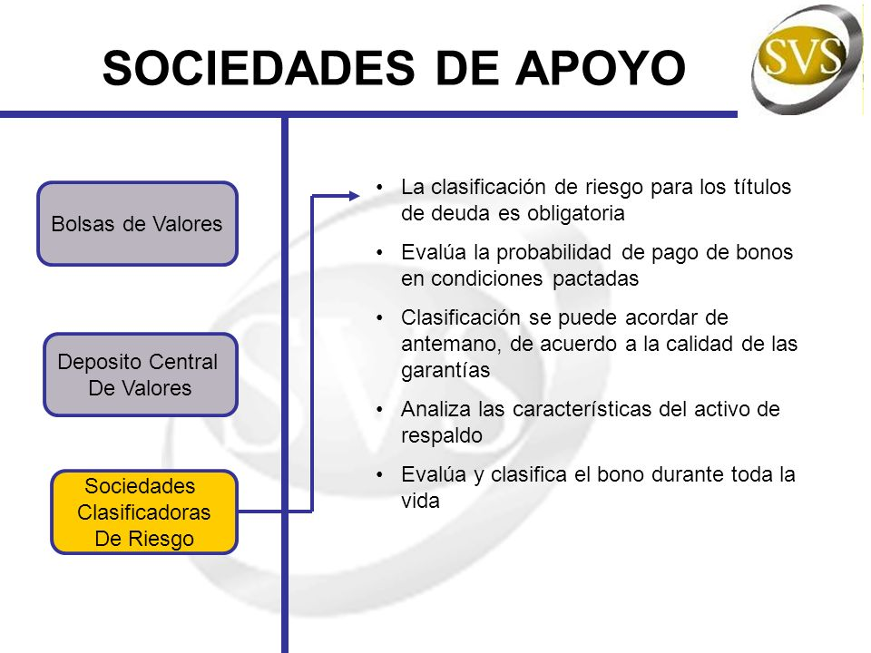 SOCIEDADES DE APOYO La clasificación de riesgo para los títulos de deuda es obligatoria.
