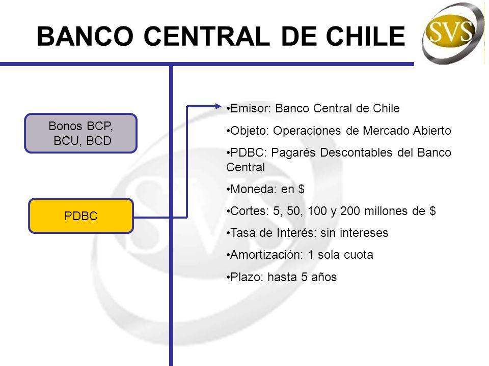 BANCO CENTRAL DE CHILE Emisor: Banco Central de Chile