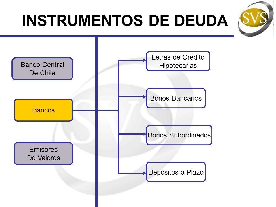INSTRUMENTOS DE DEUDA Letras de Crédito Hipotecarias Banco Central