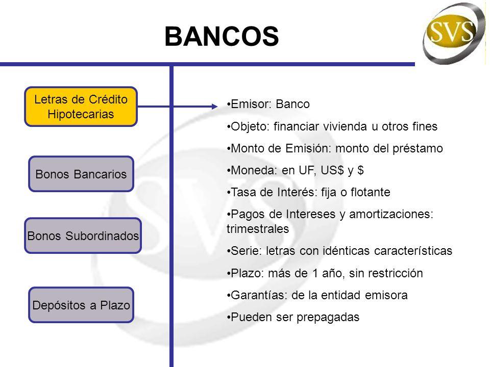 BANCOS Letras de Crédito Emisor: Banco Hipotecarias
