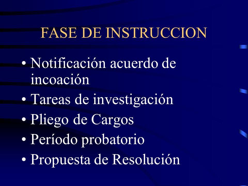 FASE DE INSTRUCCION Notificación acuerdo de incoación. Tareas de investigación. Pliego de Cargos.