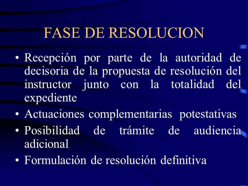 FASE DE RESOLUCION