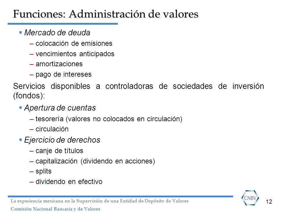 Funciones: Administración de valores