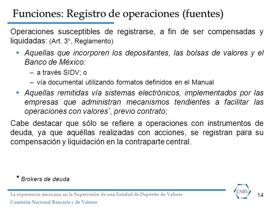 Funciones: Registro de operaciones (fuentes)