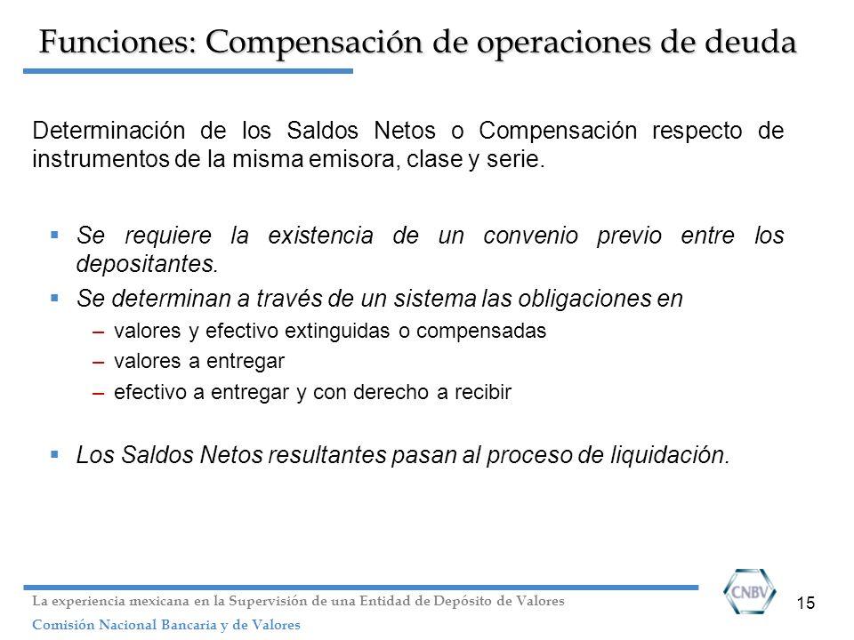 Funciones: Compensación de operaciones de deuda