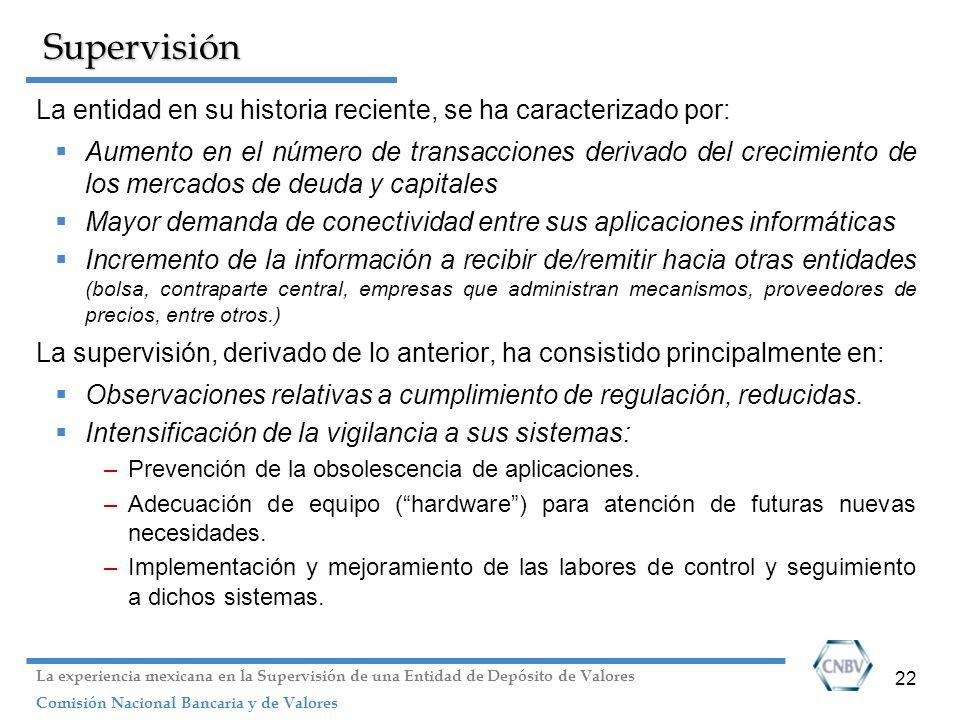 Supervisión La entidad en su historia reciente, se ha caracterizado por: