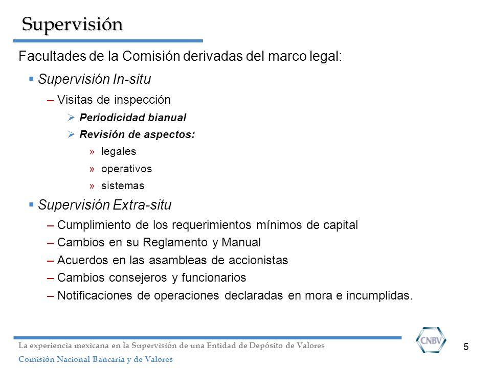 Supervisión Facultades de la Comisión derivadas del marco legal:
