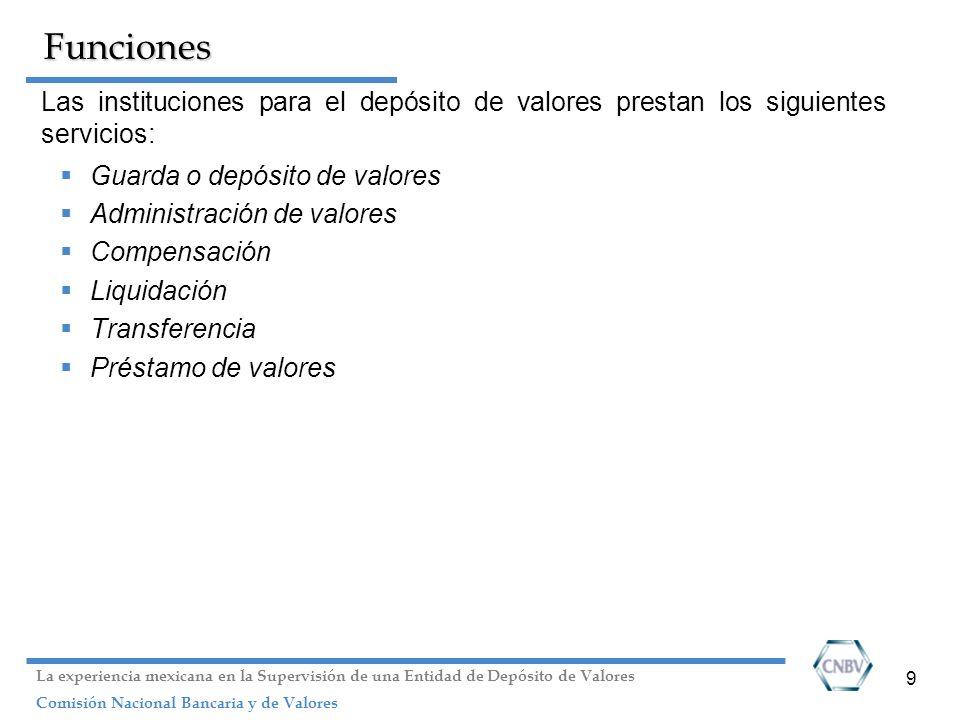 Funciones Las instituciones para el depósito de valores prestan los siguientes servicios: Guarda o depósito de valores.