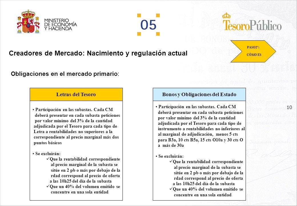 Creadores de Mercado: Nacimiento y regulación actual