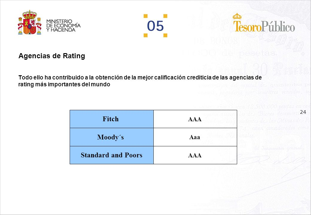 Fitch Moody´s Standard and Poors