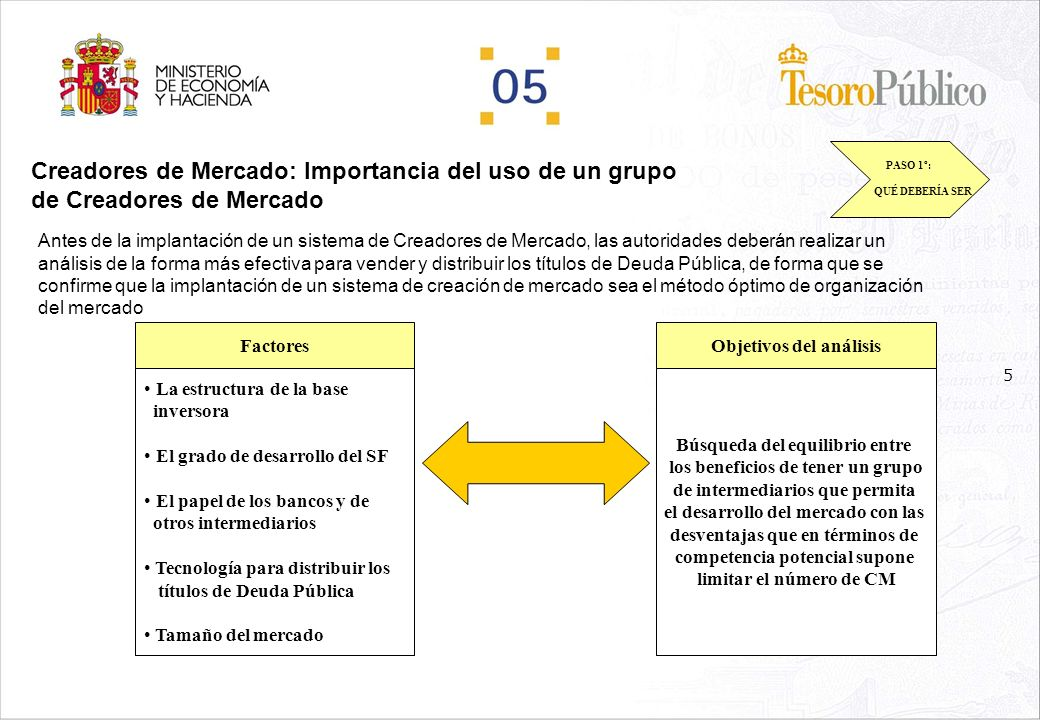 Creadores de Mercado: Importancia del uso de un grupo de Creadores de Mercado