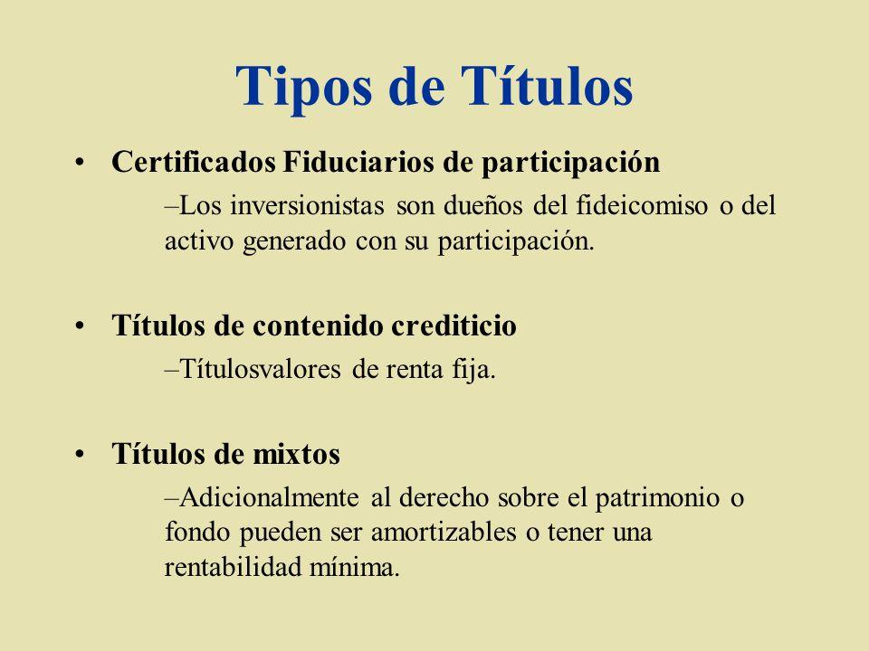 Tipos de Títulos Certificados Fiduciarios de participación