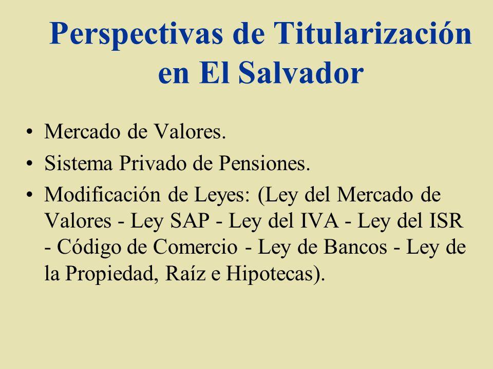 Perspectivas de Titularización en El Salvador