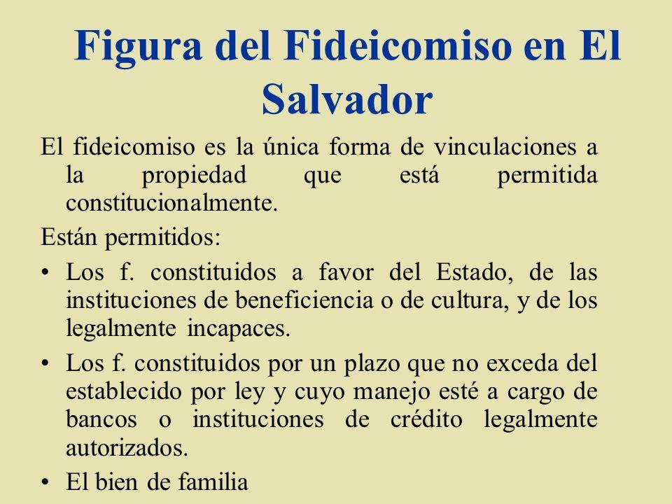 Figura del Fideicomiso en El Salvador