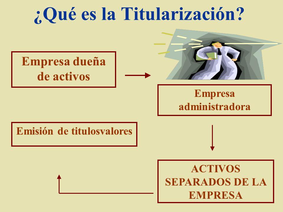 ¿Qué es la Titularización