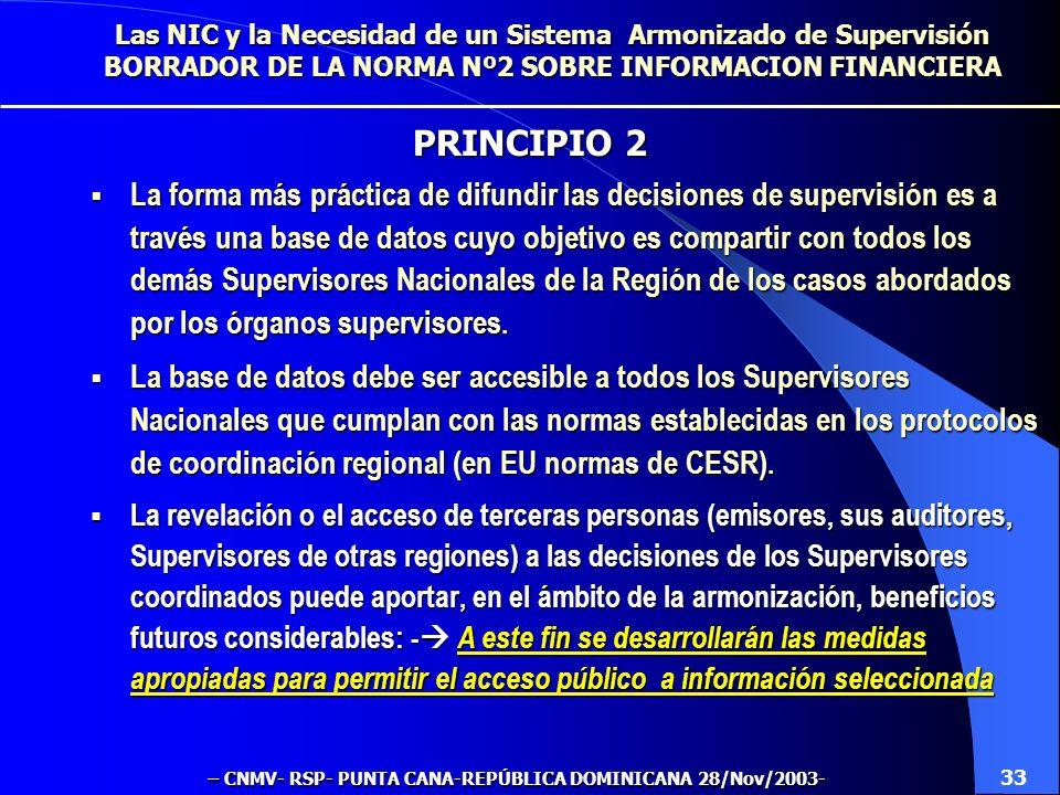 – CNMV- RSP- PUNTA CANA-REPÚBLICA DOMINICANA 28/Nov/2003-