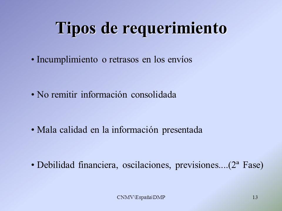 Tipos de requerimiento